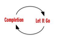 closure system loop